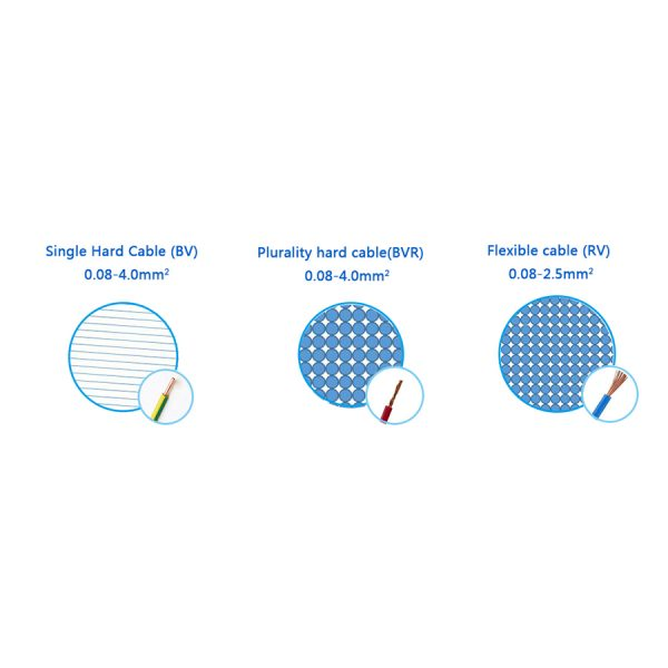 PCT-214 PCT214 222-414 cable types